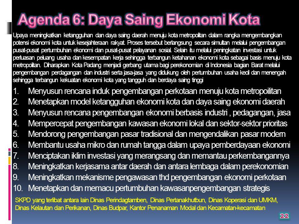 Agenda 6: Daya Saing Ekonomi Kota
