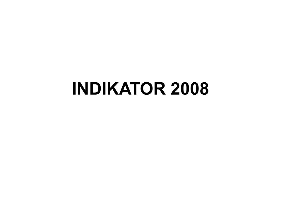 INDIKATOR 2008