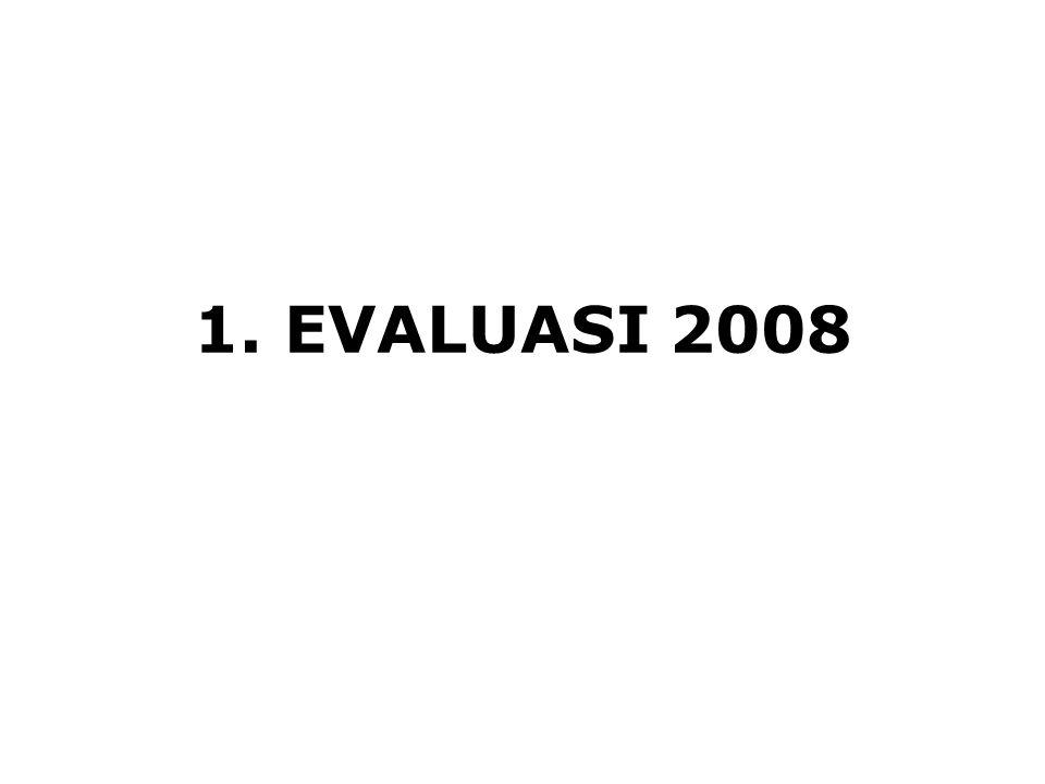 1. EVALUASI 2008
