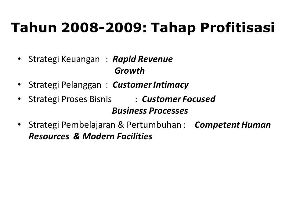 Tahun 2008-2009: Tahap Profitisasi