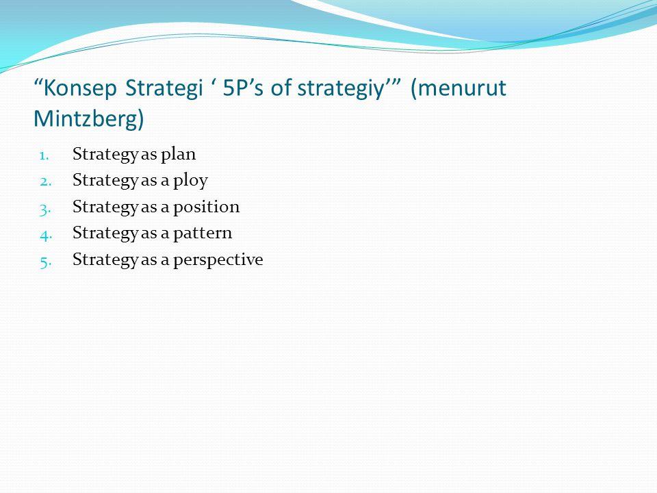 Konsep Strategi ' 5P's of strategiy' (menurut Mintzberg)