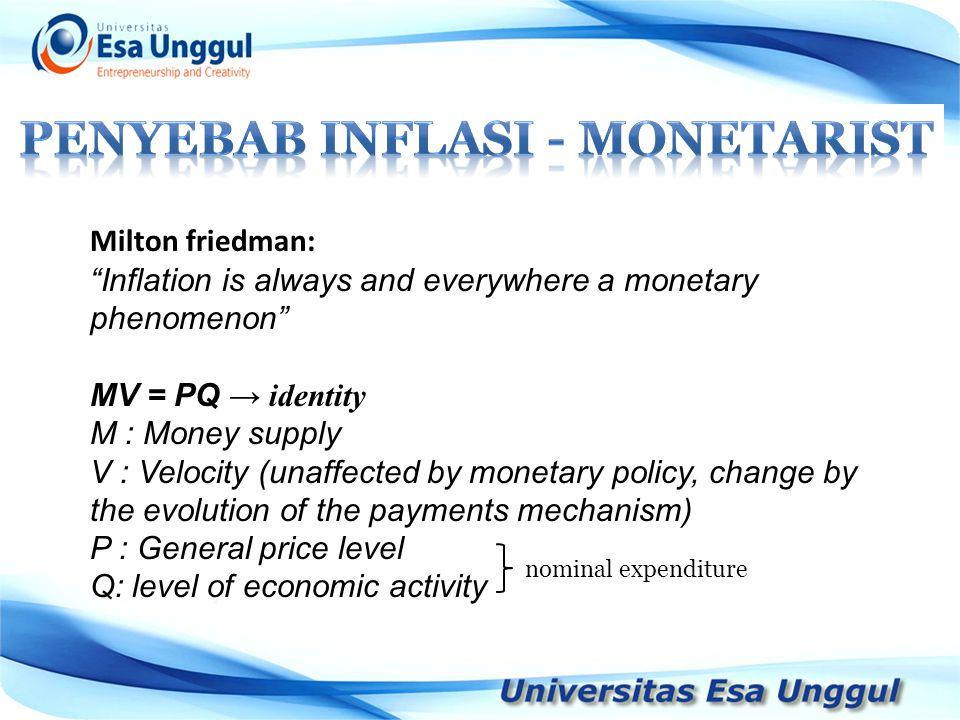 PENYEBAB INFLASI - monetarist