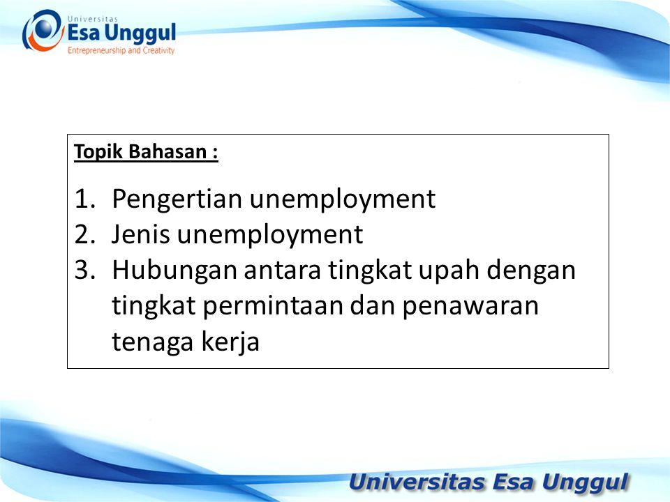 Pengertian unemployment Jenis unemployment
