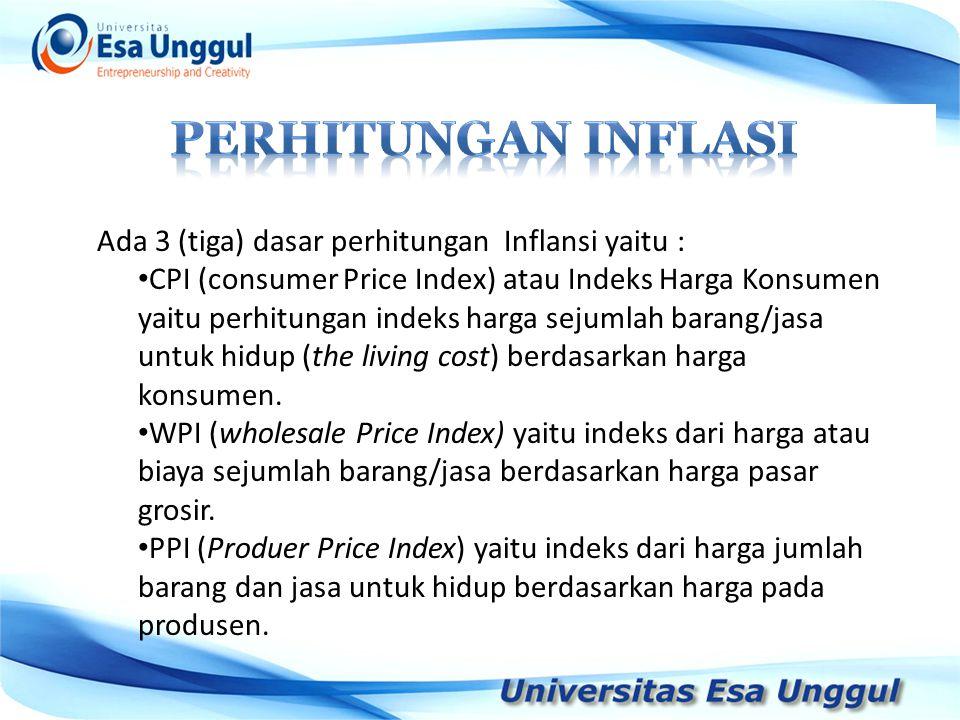 PERHITUNGAN INFLASI Ada 3 (tiga) dasar perhitungan Inflansi yaitu :