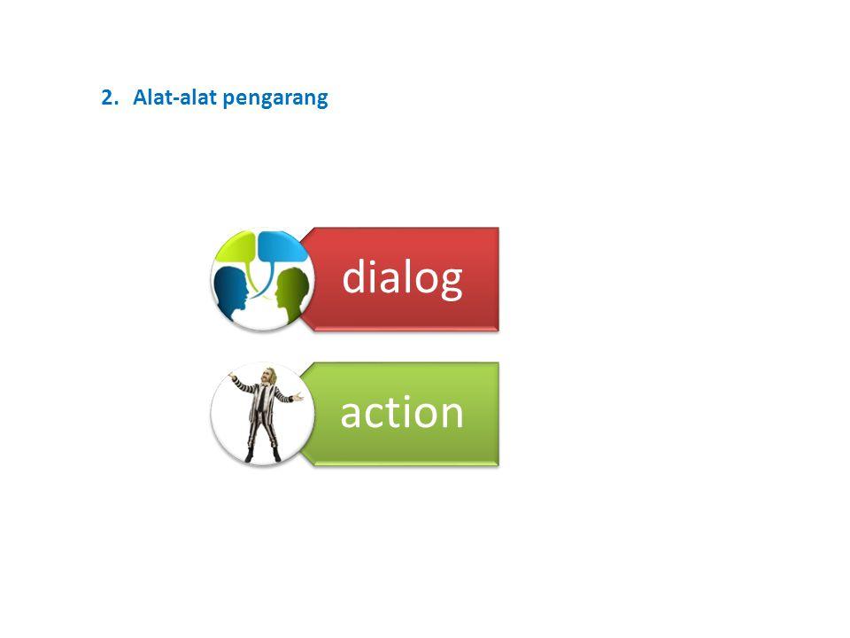 Alat-alat pengarang dialog action