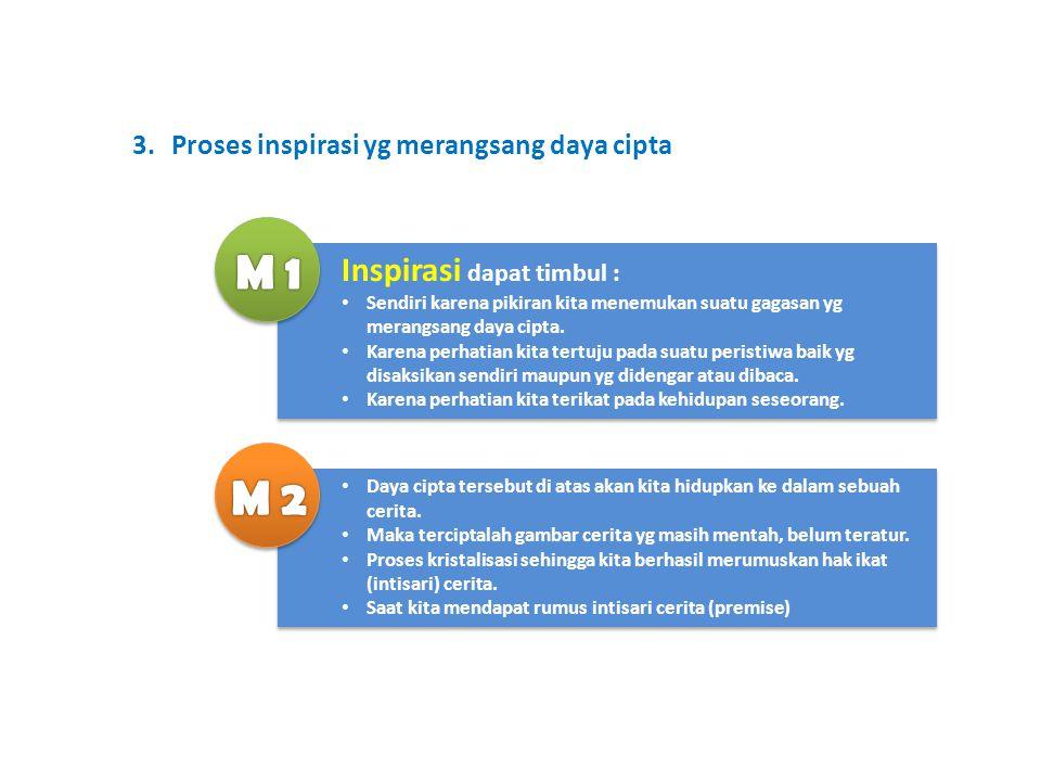 M 1 M 2 Inspirasi dapat timbul :