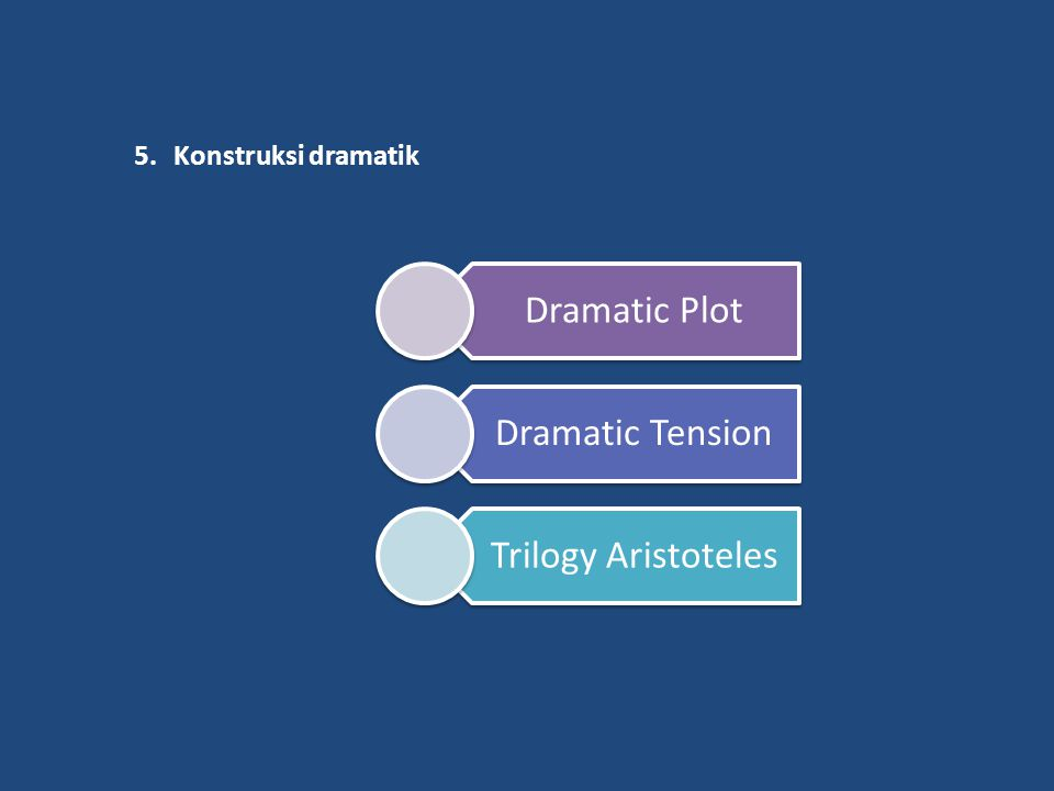 Konstruksi dramatik Dramatic Plot Dramatic Tension Trilogy Aristoteles