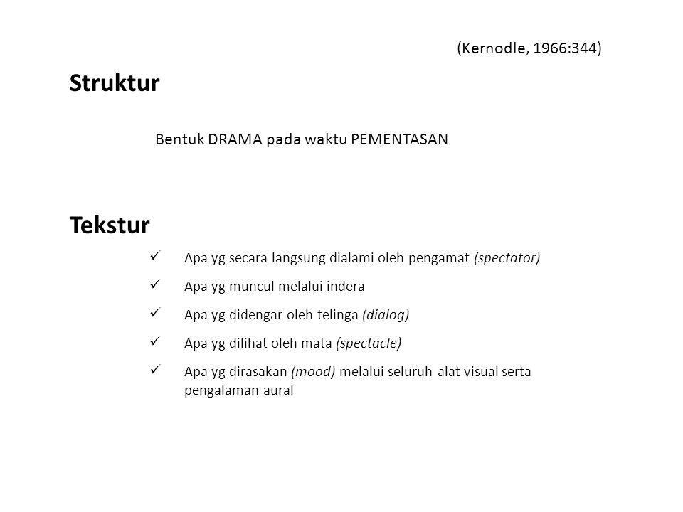 Struktur Tekstur (Kernodle, 1966:344)