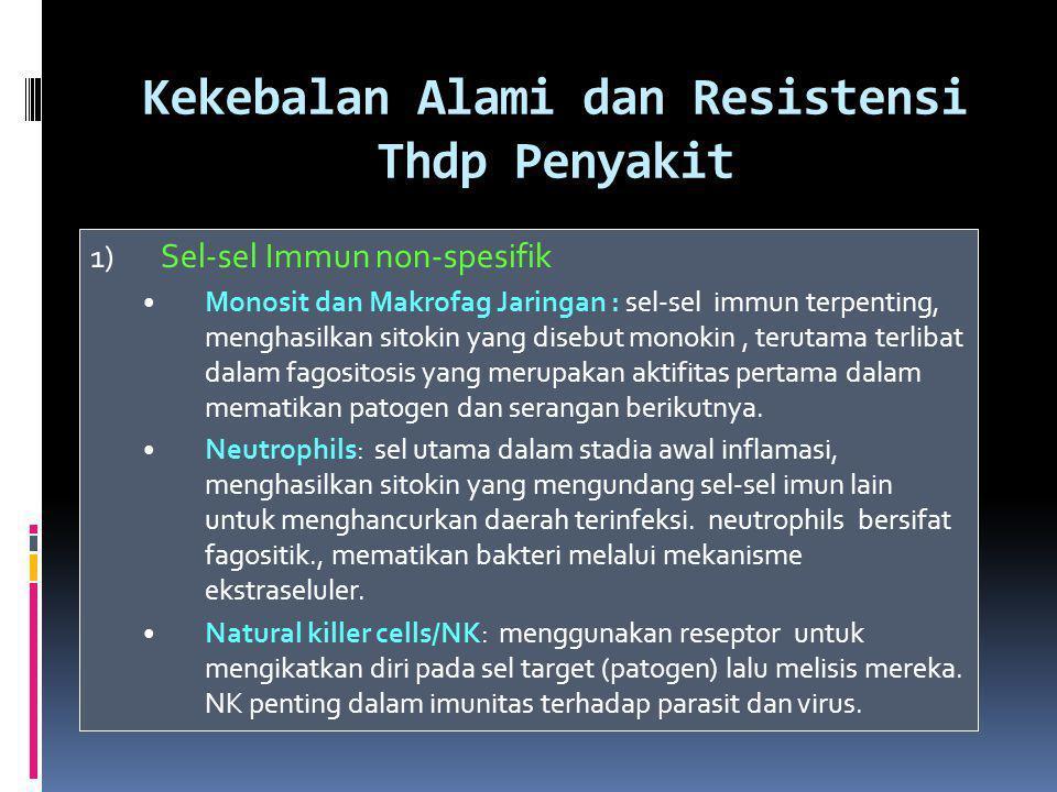 Kekebalan Alami dan Resistensi Thdp Penyakit