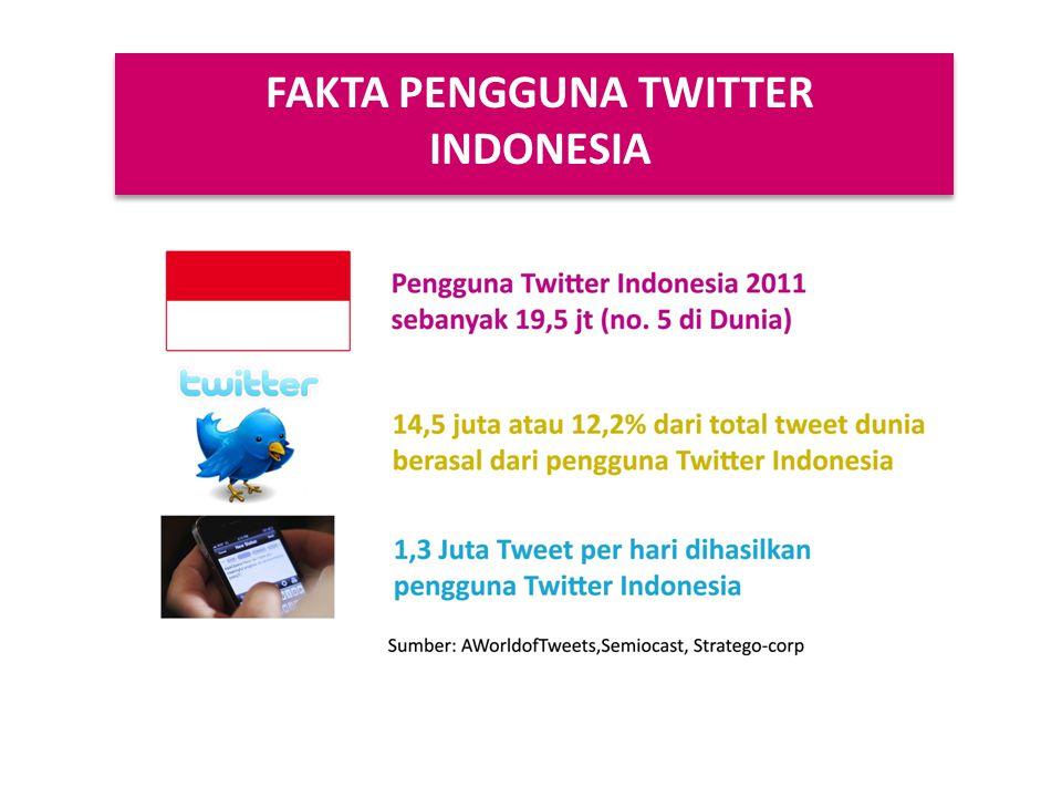 FAKTA PENGGUNA TWITTER INDONESIA