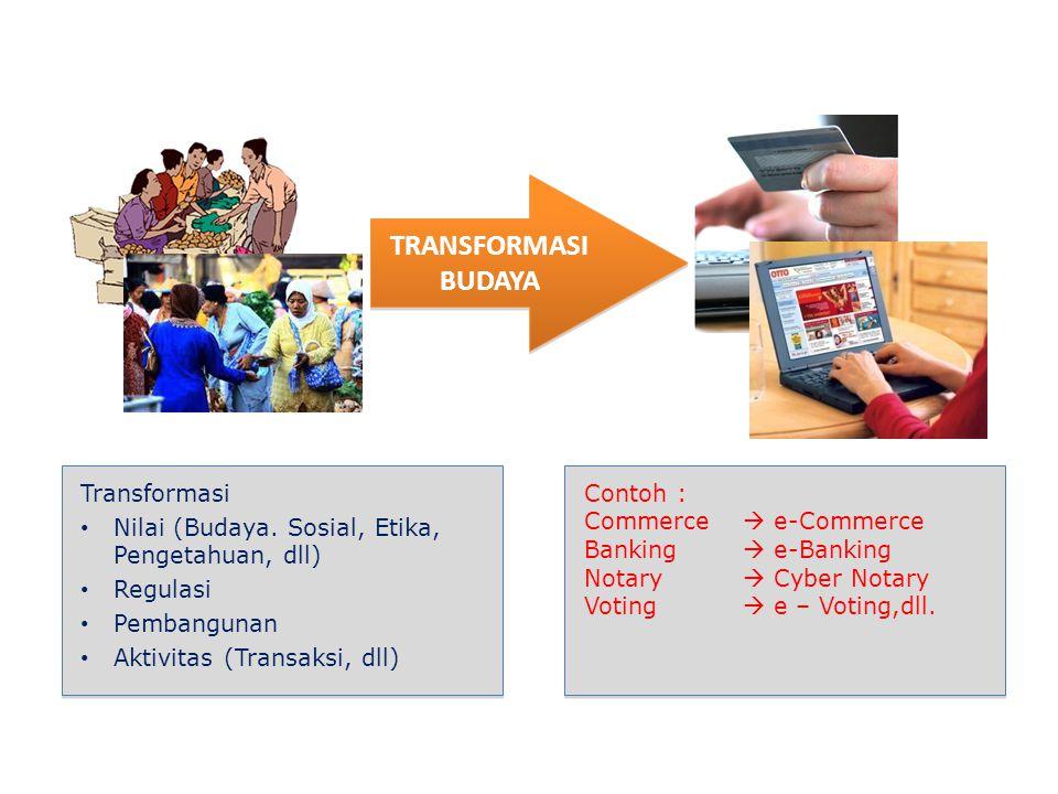 TRANSFORMASI BUDAYA Transformasi