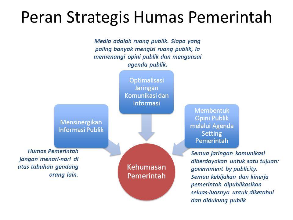 Peran Strategis Humas Pemerintah