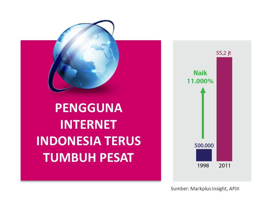 PENGGUNA INTERNET INDONESIA TERUS TUMBUH PESAT
