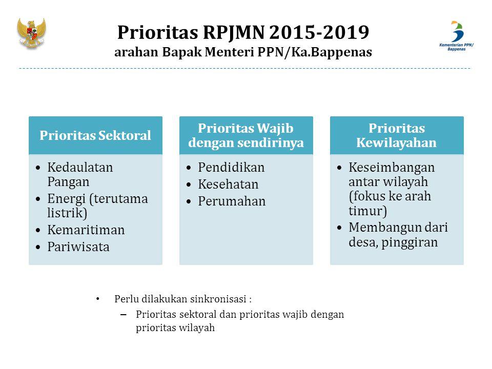 Prioritas RPJMN 2015-2019 arahan Bapak Menteri PPN/Ka.Bappenas
