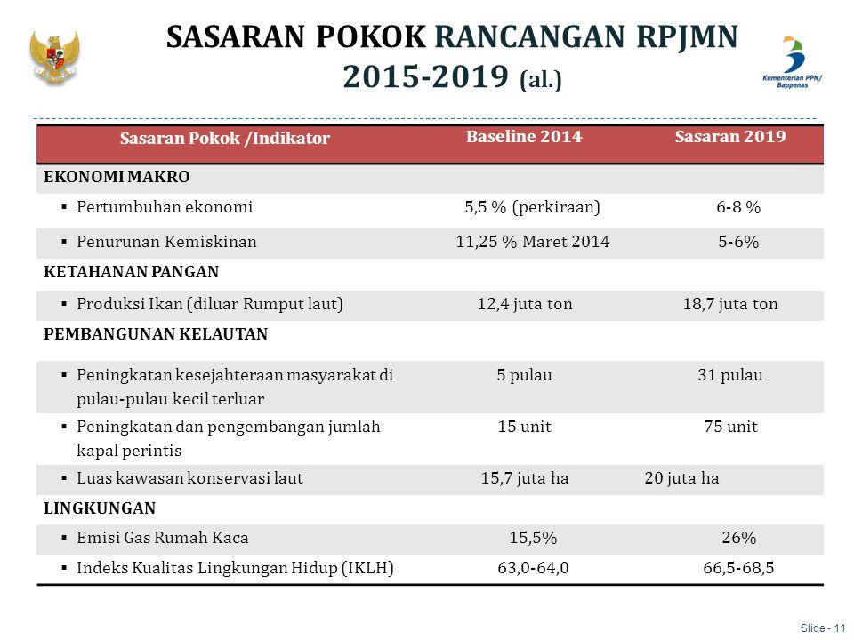 SASARAN POKOK RANCANGAN RPJMN 2015-2019 (al.) Sasaran Pokok /Indikator