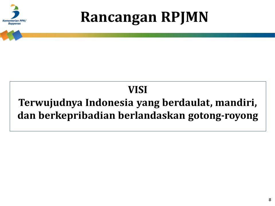 Rancangan RPJMN VISI Terwujudnya Indonesia yang berdaulat, mandiri, dan berkepribadian berlandaskan gotong-royong