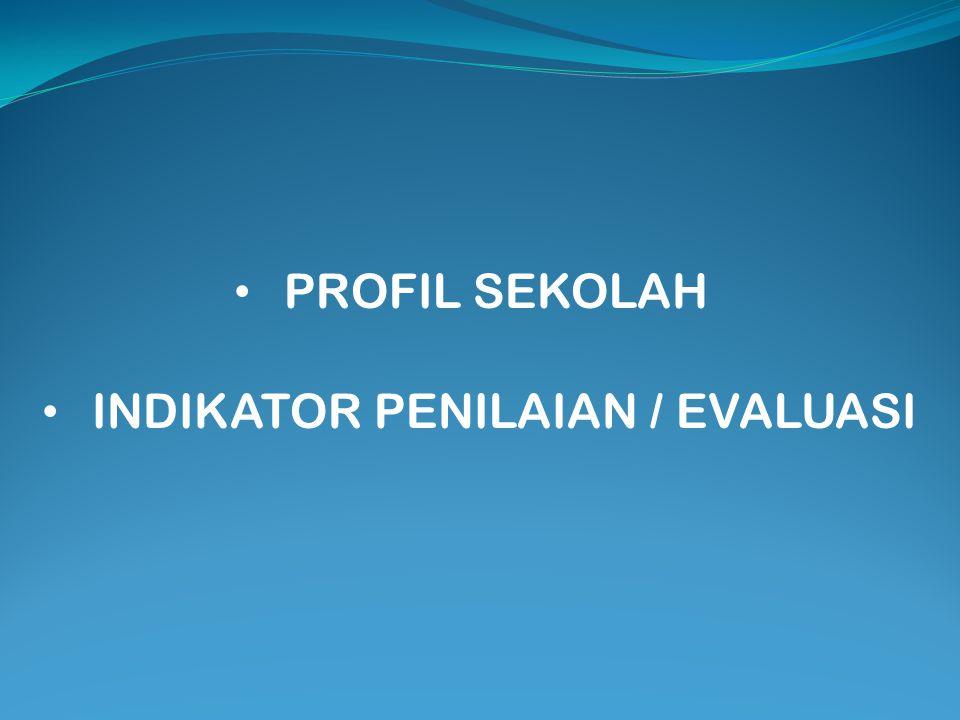 PROFIL SEKOLAH INDIKATOR PENILAIAN / EVALUASI
