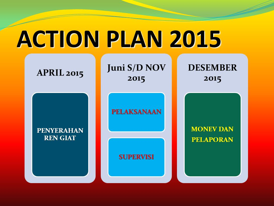 ACTION PLAN 2015 Juni S/D NOV 2015 DESEMBER 2015 APRIL 2015