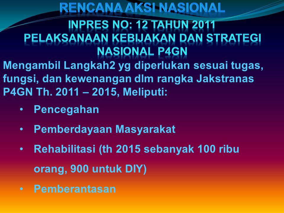 Pelaksanaan kebijakan dan strategi nasional p4gn