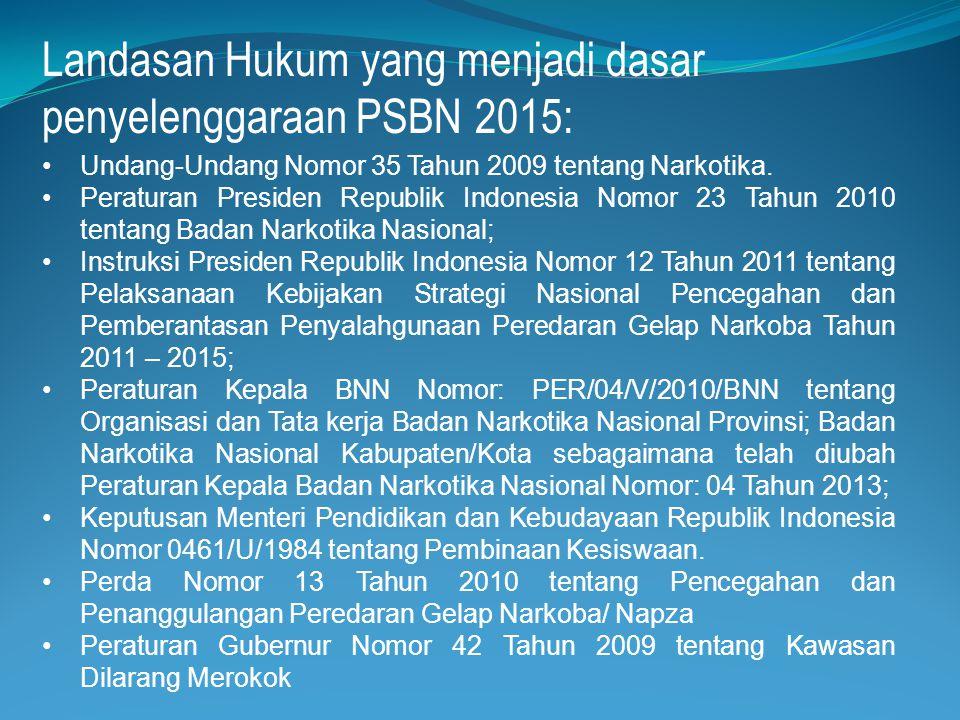 Landasan Hukum yang menjadi dasar penyelenggaraan PSBN 2015: