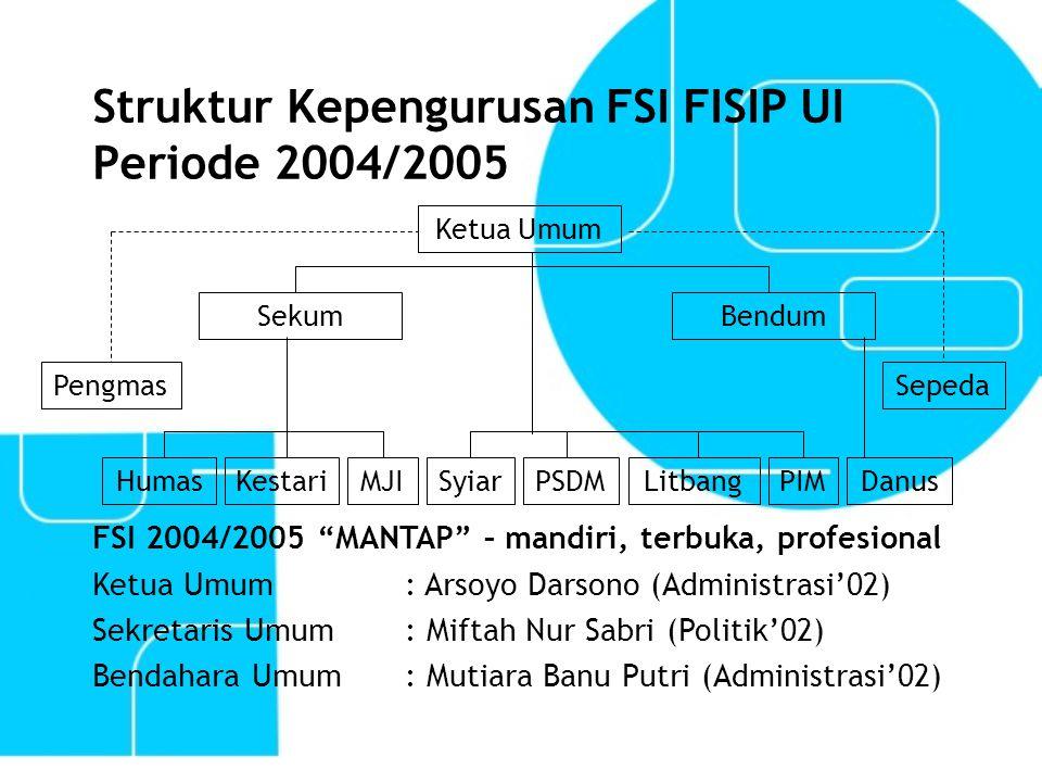 Struktur Kepengurusan FSI FISIP UI Periode 2004/2005