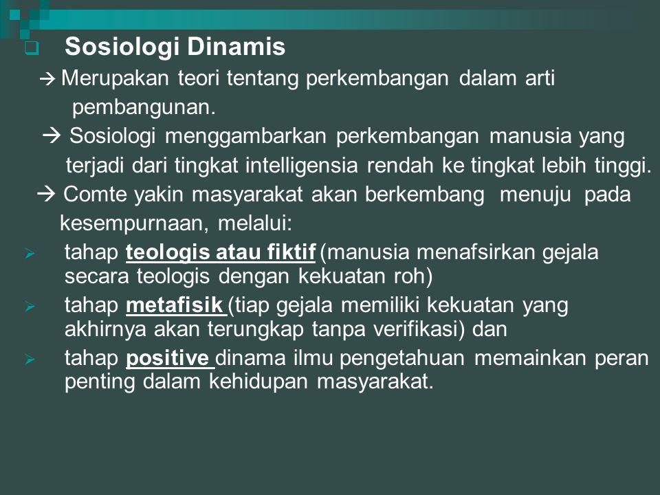 Sosiologi Dinamis pembangunan.