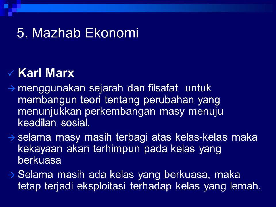 5. Mazhab Ekonomi Karl Marx