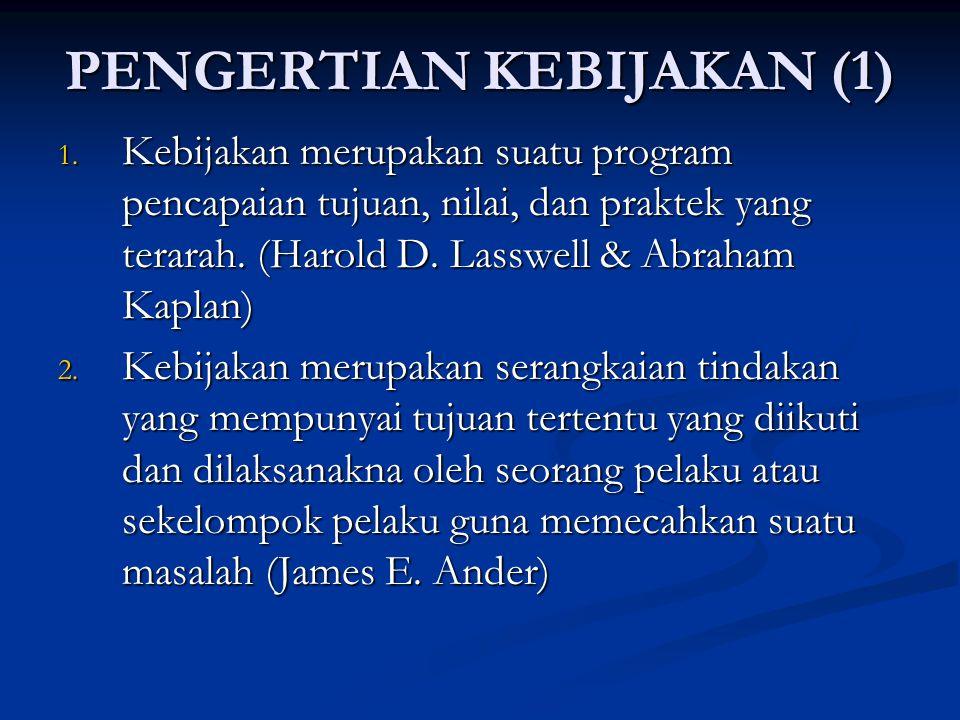 PENGERTIAN KEBIJAKAN (1)
