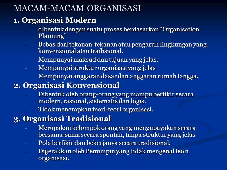 MACAM-MACAM ORGANISASI
