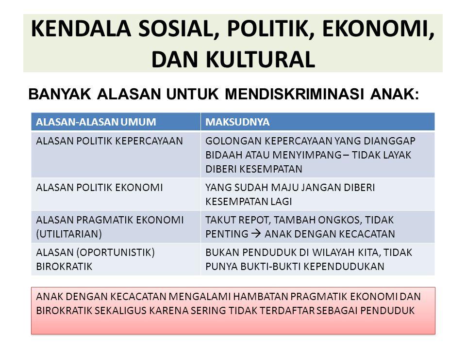 KENDALA SOSIAL, POLITIK, EKONOMI, DAN KULTURAL