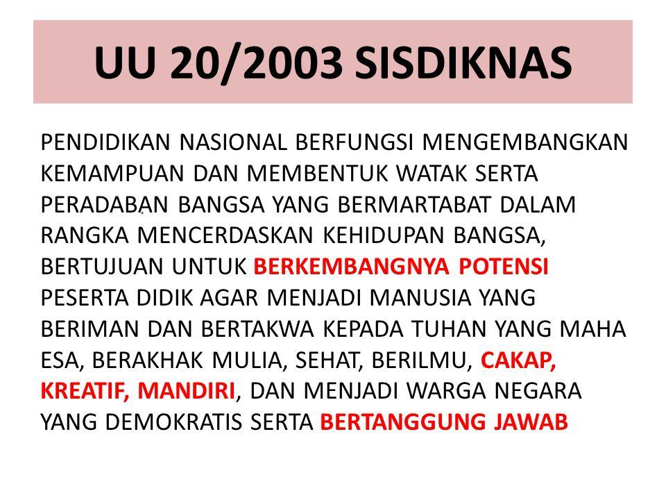 UU 20/2003 SISDIKNAS