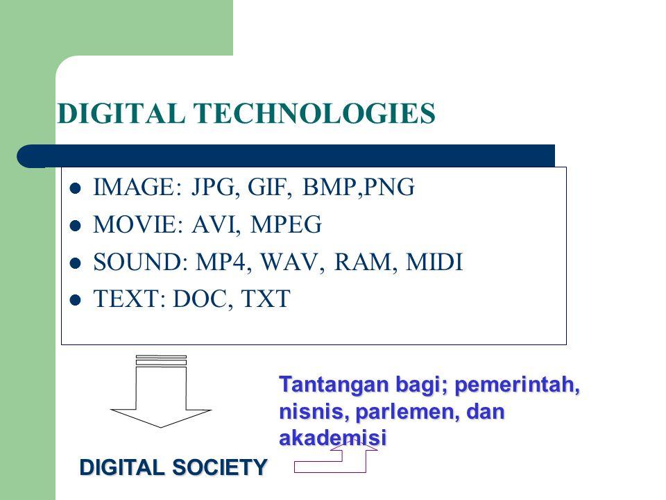 DIGITAL TECHNOLOGIES IMAGE: JPG, GIF, BMP,PNG MOVIE: AVI, MPEG