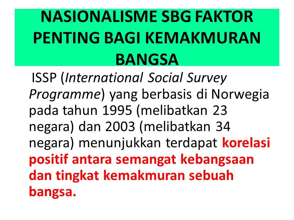 NASIONALISME SBG FAKTOR PENTING BAGI KEMAKMURAN BANGSA