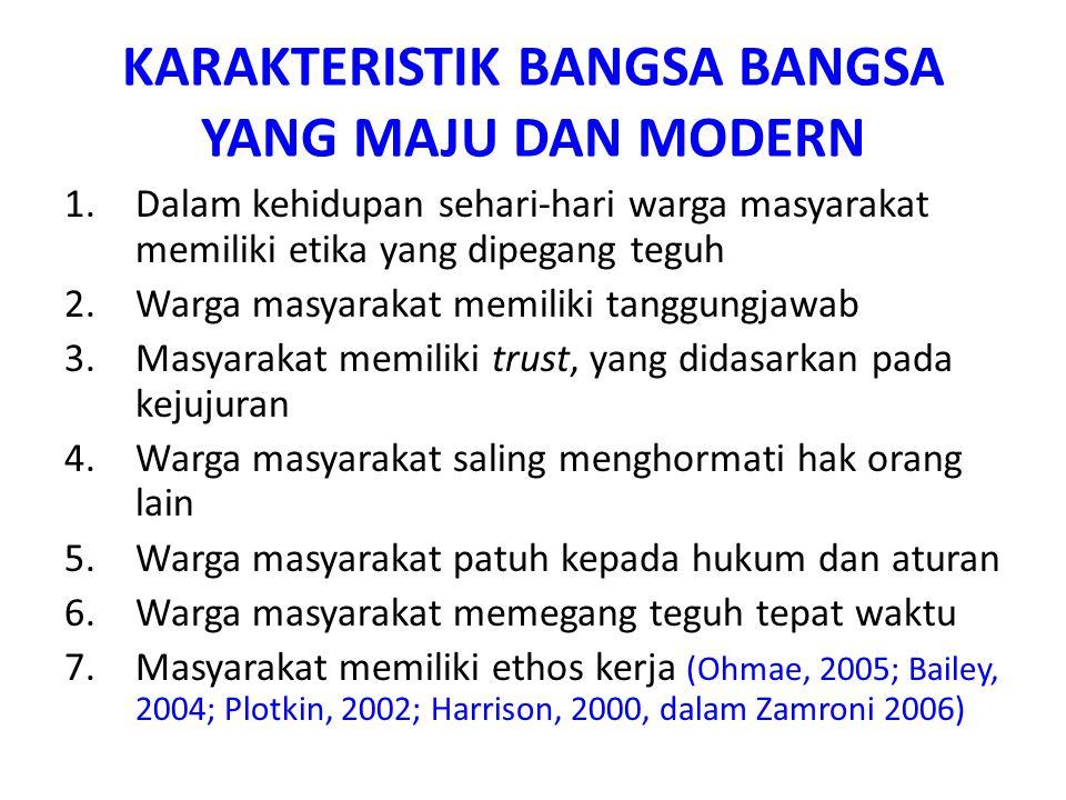KARAKTERISTIK BANGSA BANGSA YANG MAJU DAN MODERN