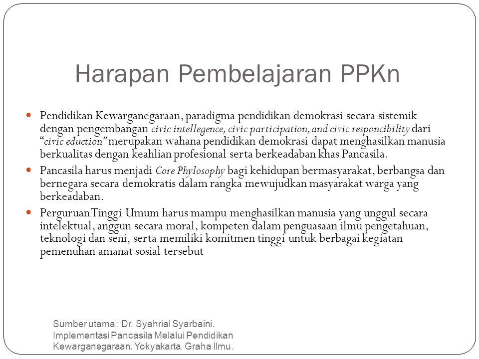 Harapan Pembelajaran PPKn