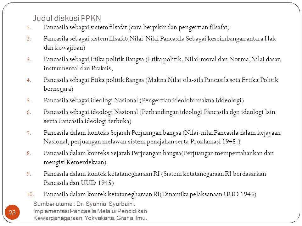 Judul diskusi PPKN Pancasila sebagai sistem filsafat (cara berpikir dan pengertian filsafat)