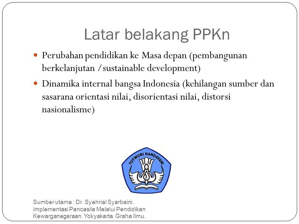 Latar belakang PPKn Perubahan pendidikan ke Masa depan (pembangunan berkelanjutan /sustainable development)