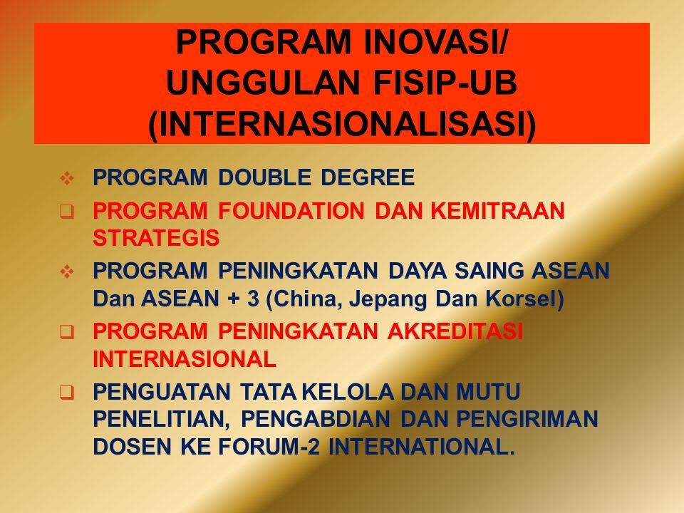 PROGRAM INOVASI/ UNGGULAN FISIP-UB (INTERNASIONALISASI)
