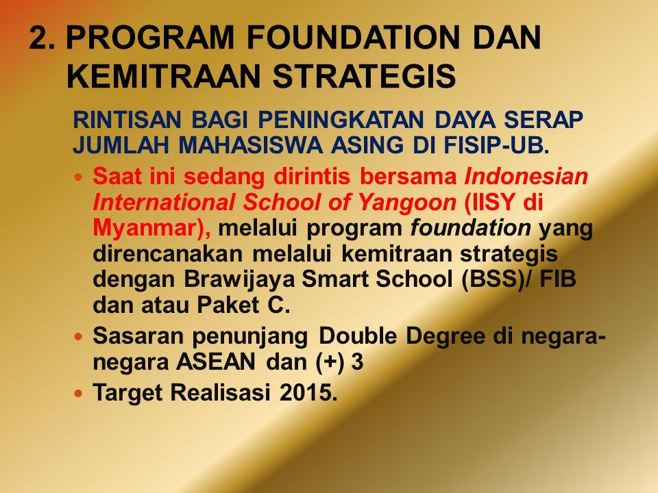 2. PROGRAM FOUNDATION DAN KEMITRAAN STRATEGIS
