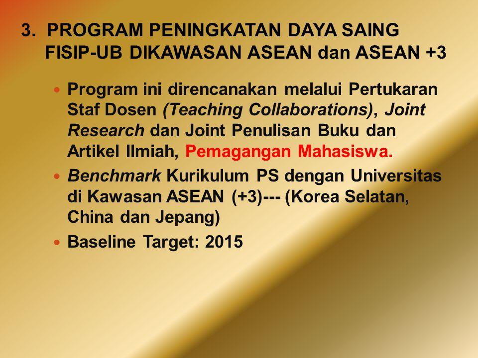 3. PROGRAM PENINGKATAN DAYA SAING FISIP-UB DIKAWASAN ASEAN dan ASEAN +3