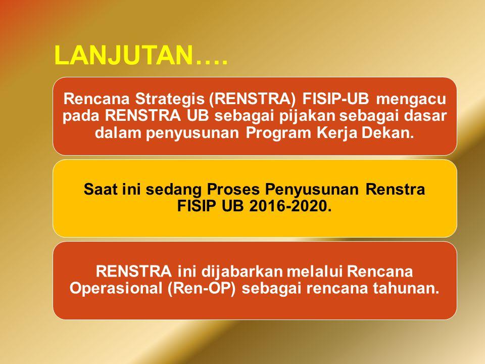 Saat ini sedang Proses Penyusunan Renstra FISIP UB 2016-2020.