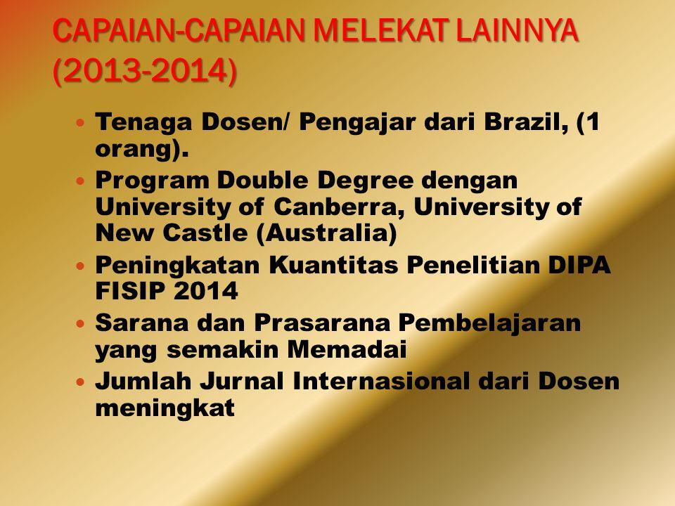 CAPAIAN-CAPAIAN MELEKAT LAINNYA (2013-2014)
