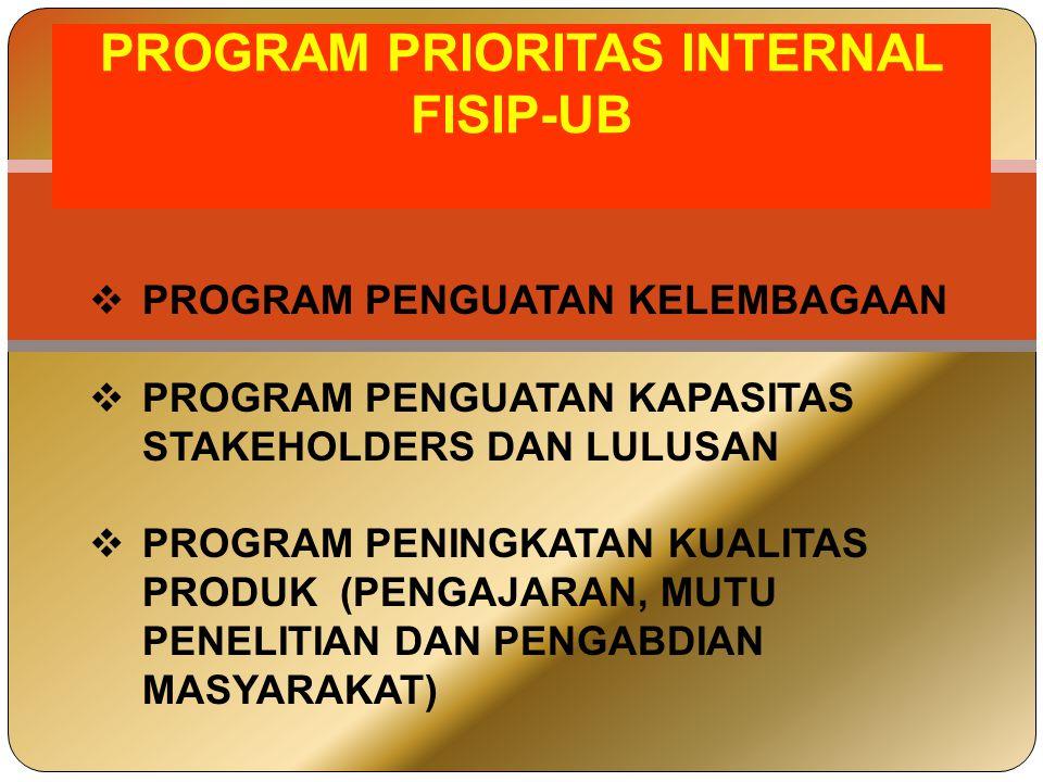 PROGRAM PRIORITAS INTERNAL FISIP-UB