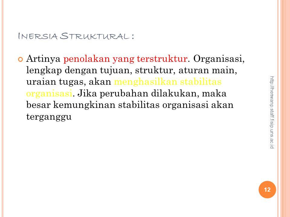 Inersia Struktural :