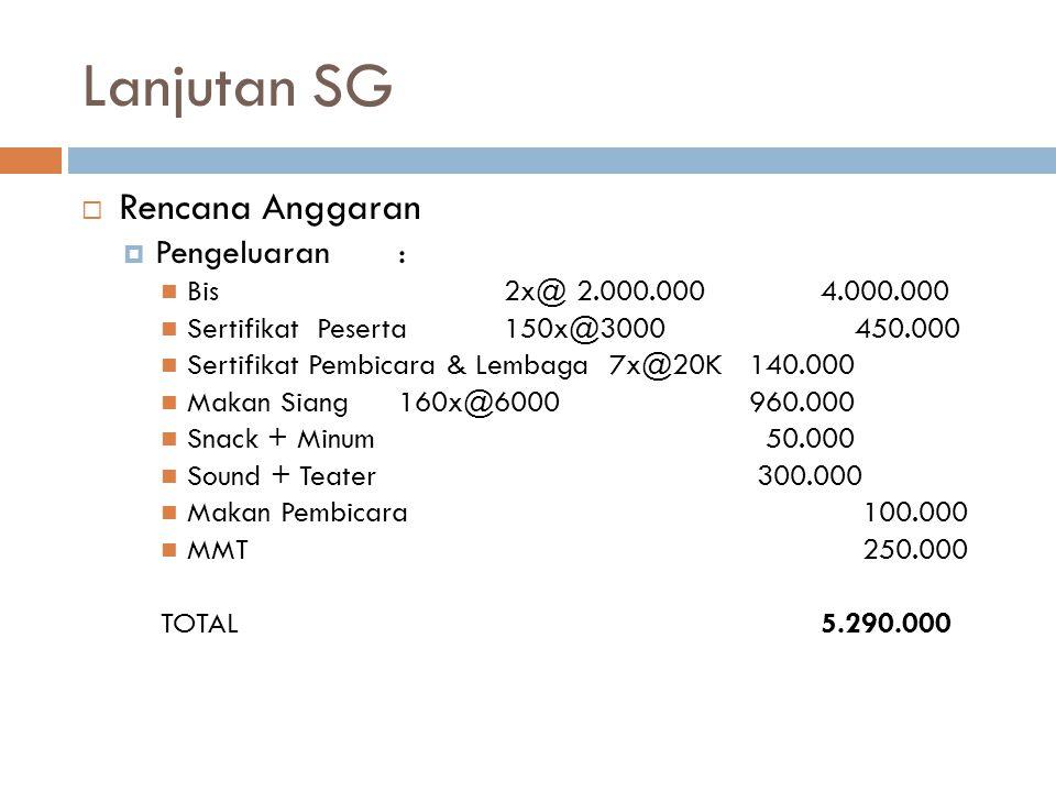 Lanjutan SG Rencana Anggaran Pengeluaran : Bis 2x@ 2.000.000 4.000.000