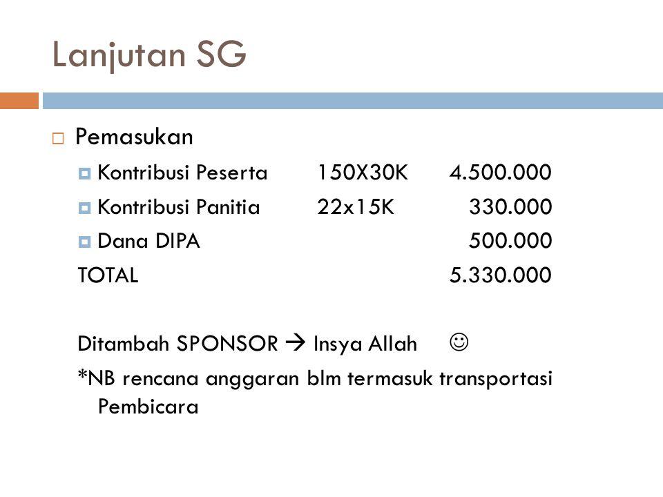 Lanjutan SG Pemasukan Kontribusi Peserta 150X30K 4.500.000