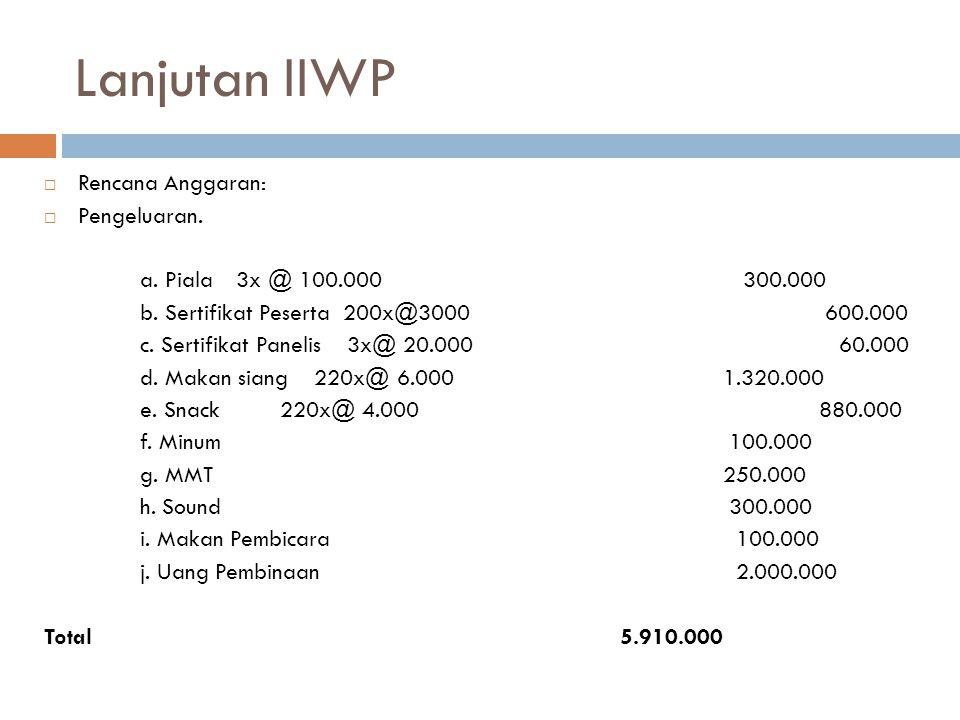 Lanjutan IIWP Rencana Anggaran: Pengeluaran.