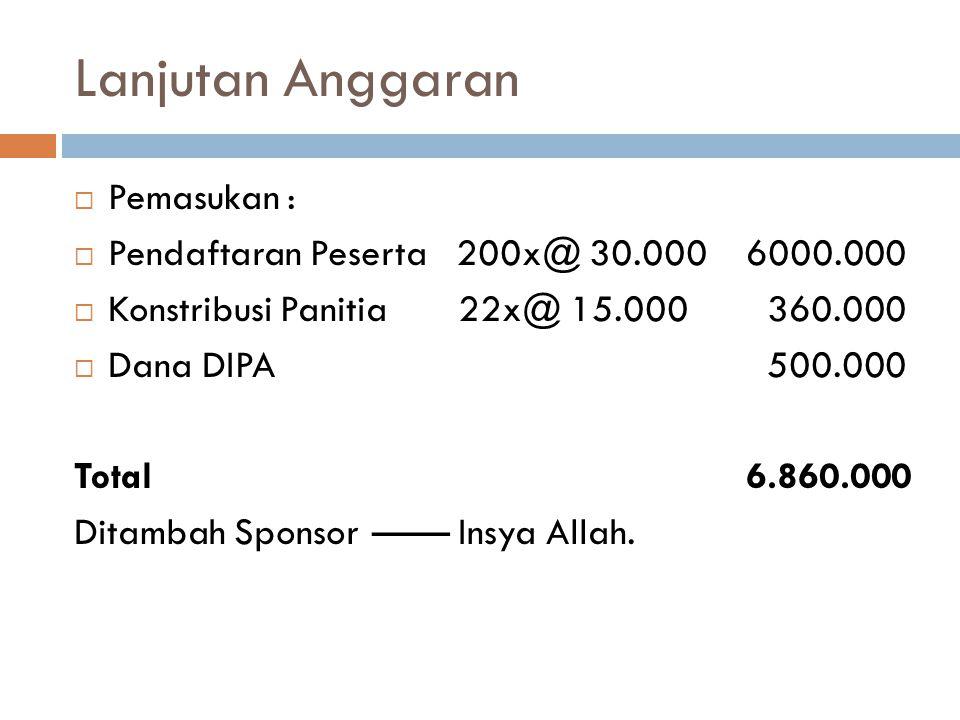 Lanjutan Anggaran Pemasukan :