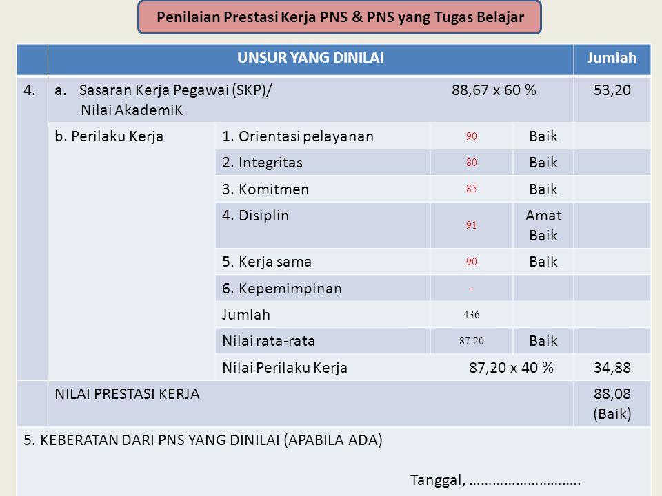 Penilaian Prestasi Kerja PNS & PNS yang Tugas Belajar