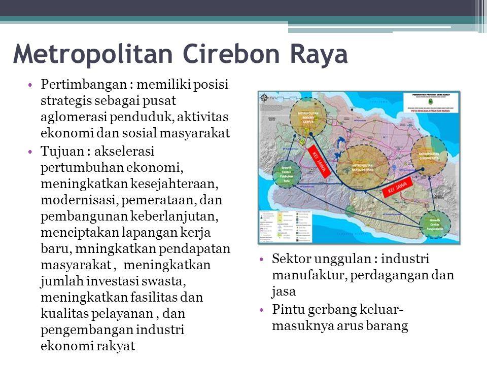Metropolitan Cirebon Raya
